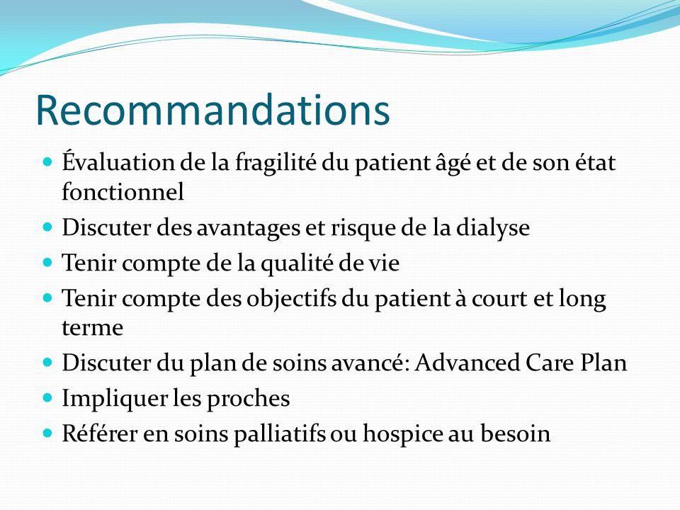 Recommandations Évaluation de la fragilité du patient âgé et de son état fonctionnel Discuter des avantages et risque de la dialyse Tenir compte de la