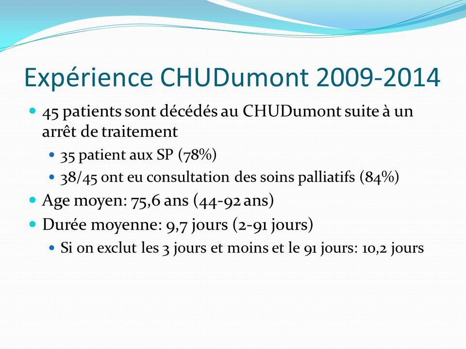 Expérience CHUDumont 2009-2014 45 patients sont décédés au CHUDumont suite à un arrêt de traitement 35 patient aux SP (78%) 38/45 ont eu consultation