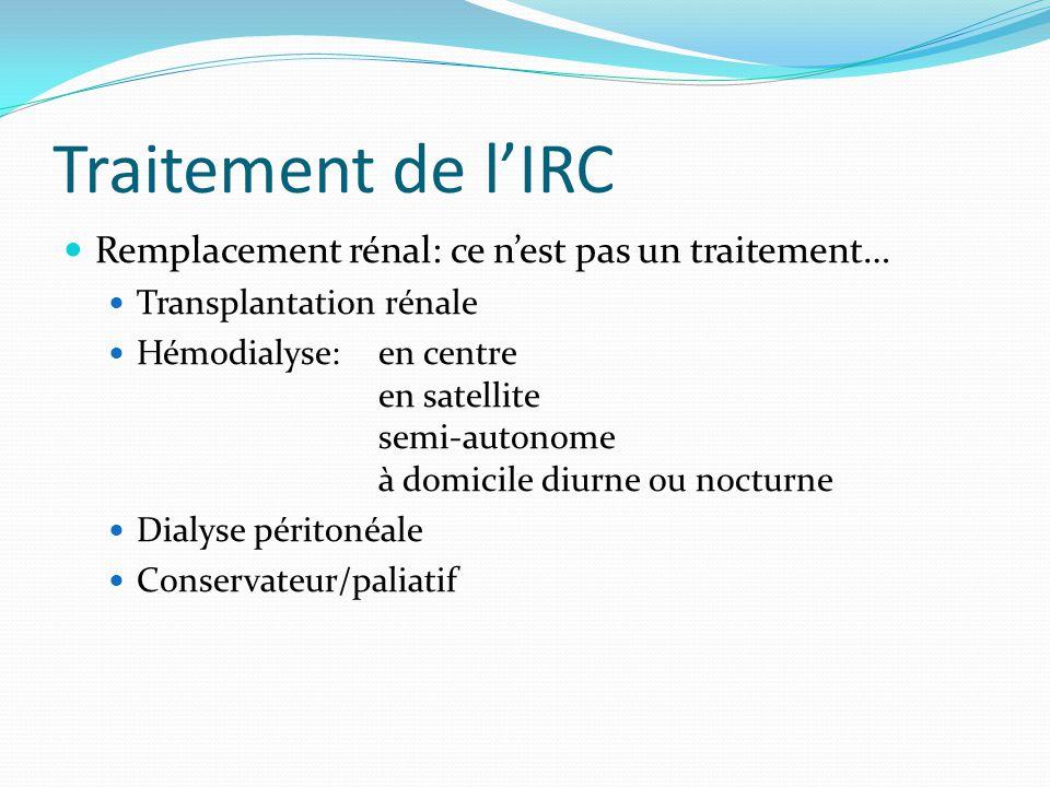 Traitement de l'IRC Remplacement rénal: ce n'est pas un traitement… Transplantation rénale Hémodialyse: en centre en satellite semi-autonome à domicil