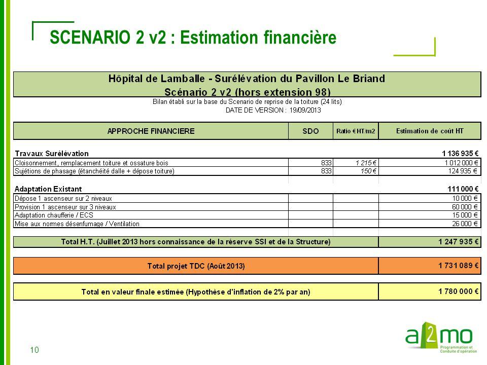 SCENARIO 2 v2 : Estimation financière 10