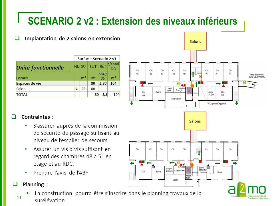 SCENARIO 2 v2 : Extension des niveaux inférieurs 11  Implantation de 2 salons en extension  Contraintes : S'assurer auprès de la commission de sécurité du passage suffisant au niveau de l'escalier de secours Assurer un vis-à-vis suffisant en regard des chambres 48 à 51 en étage et au RDC.