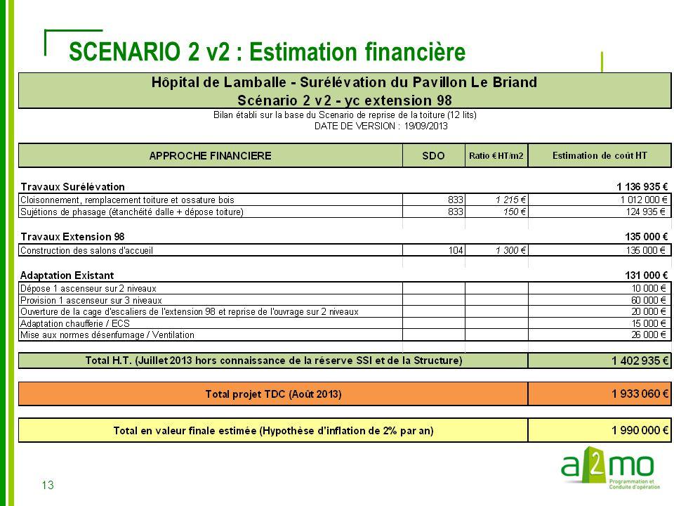 SCENARIO 2 v2 : Estimation financière 13