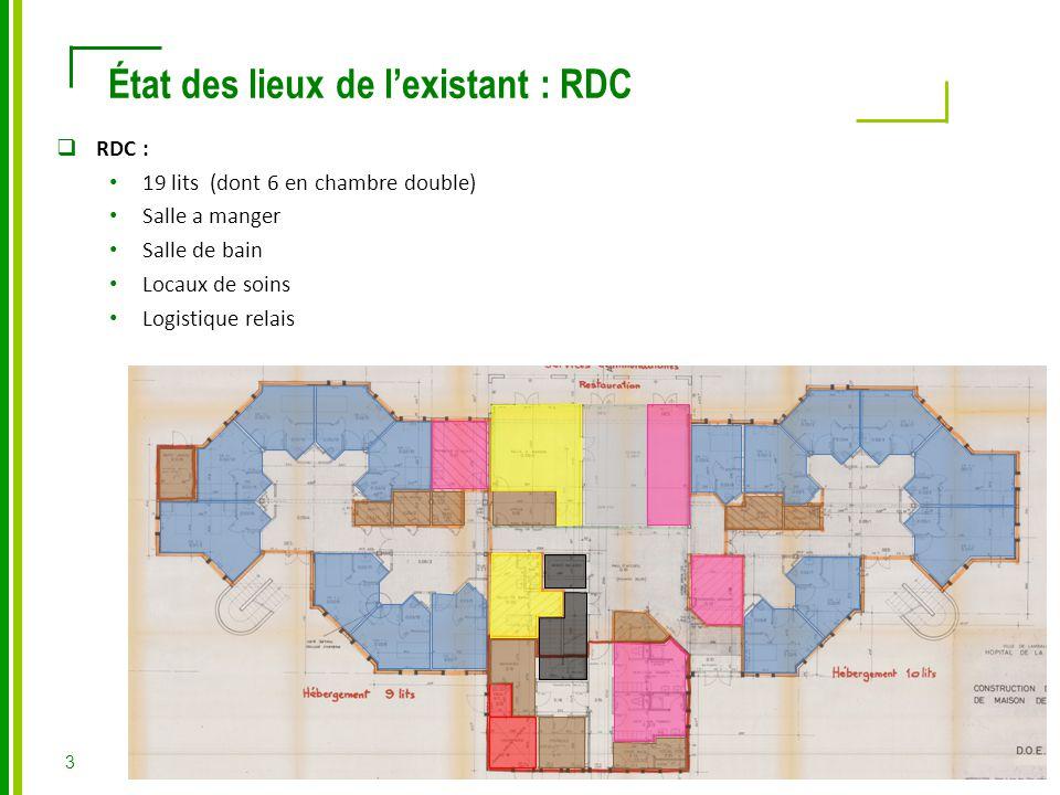  RDC : 19 lits (dont 6 en chambre double) Salle a manger Salle de bain Locaux de soins Logistique relais État des lieux de l'existant : RDC 3
