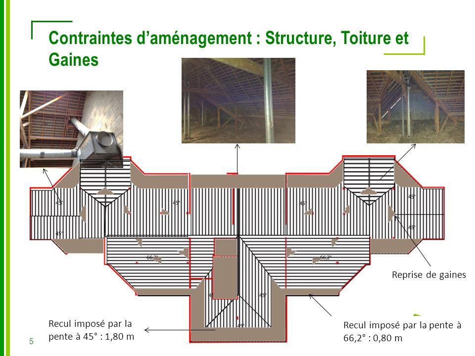 Contraintes d'aménagement : Structure, Toiture et Gaines 5 Recul imposé par la pente à 45° : 1,80 m Recul imposé par la pente à 66,2° : 0,80 m Reprise de gaines