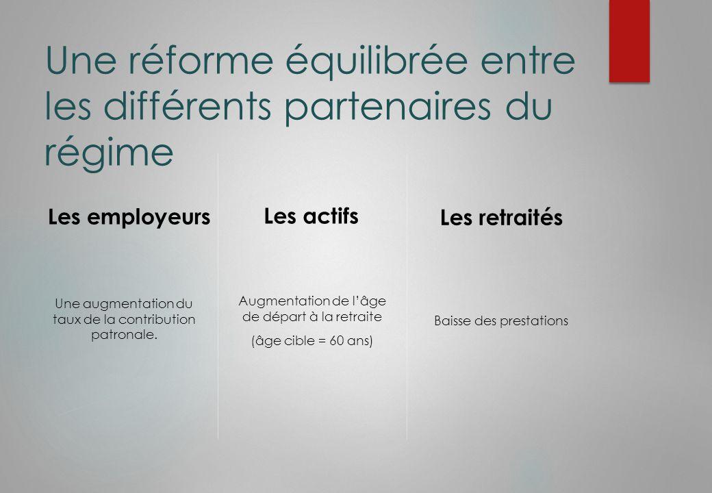 Une réforme équilibrée entre les différents partenaires du régime Les employeurs Une augmentation du taux de la contribution patronale.