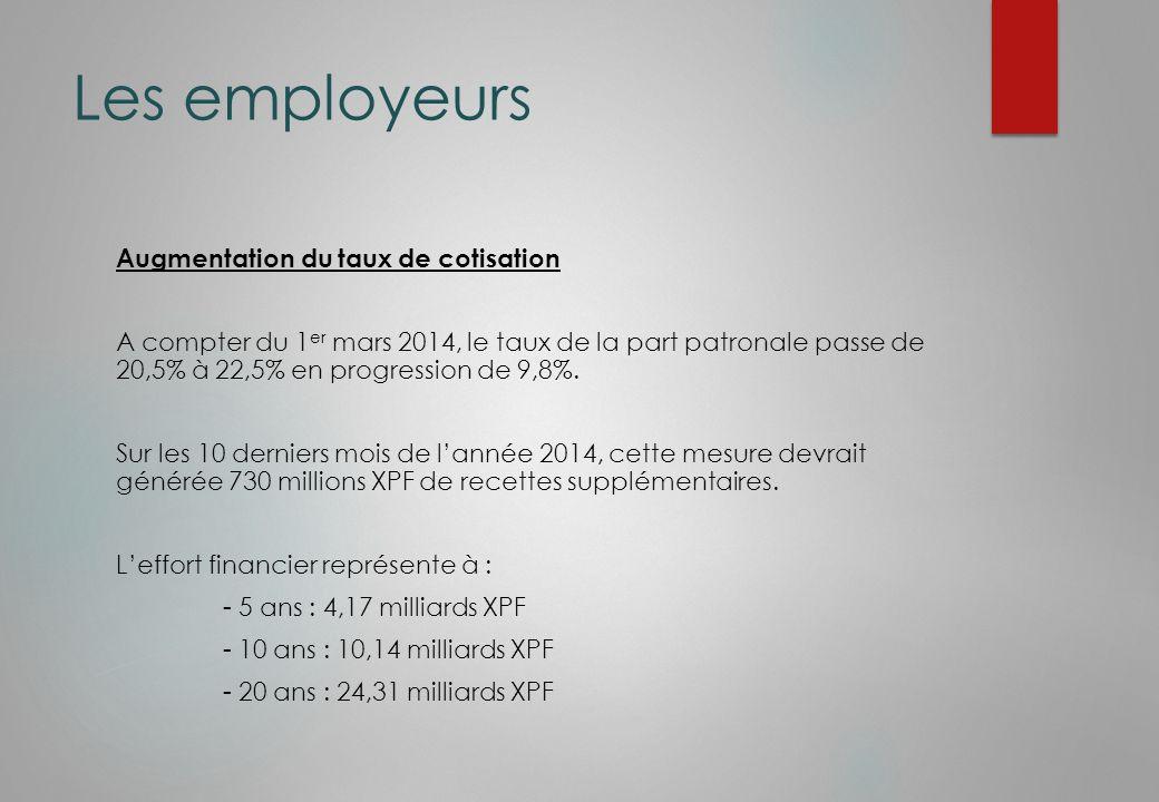 Les employeurs Augmentation du taux de cotisation A compter du 1 er mars 2014, le taux de la part patronale passe de 20,5% à 22,5% en progression de 9,8%.