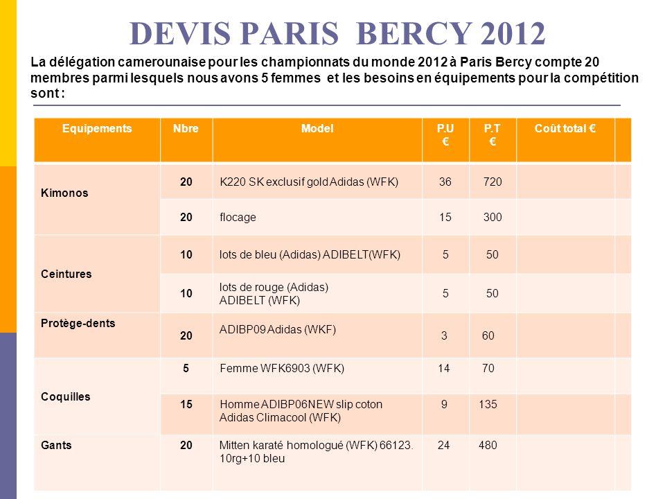 DEVIS PARIS BERCY 2012 EquipementsNbreModelP.U € P.T € Coût total € Kimonos 20K220 SK exclusif gold Adidas (WFK)36720 20flocage15300 Ceintures 10lots