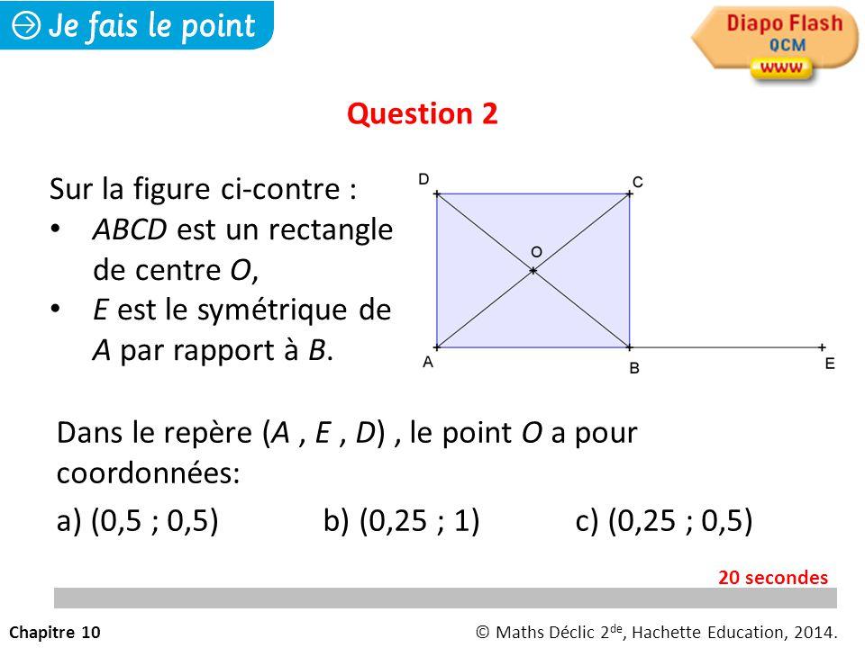 Dans le repère (A, E, D), le point O a pour coordonnées: a) (0,5 ; 0,5) b) (0,25 ; 1)c) (0,25 ; 0,5) Question 2 Chapitre 10© Maths Déclic 2 de, Hachette Education, 2014.