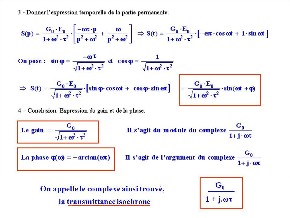 G0G0 1 + j.  On appelle le complexe ainsi trouvé, la transmittance isochrone 