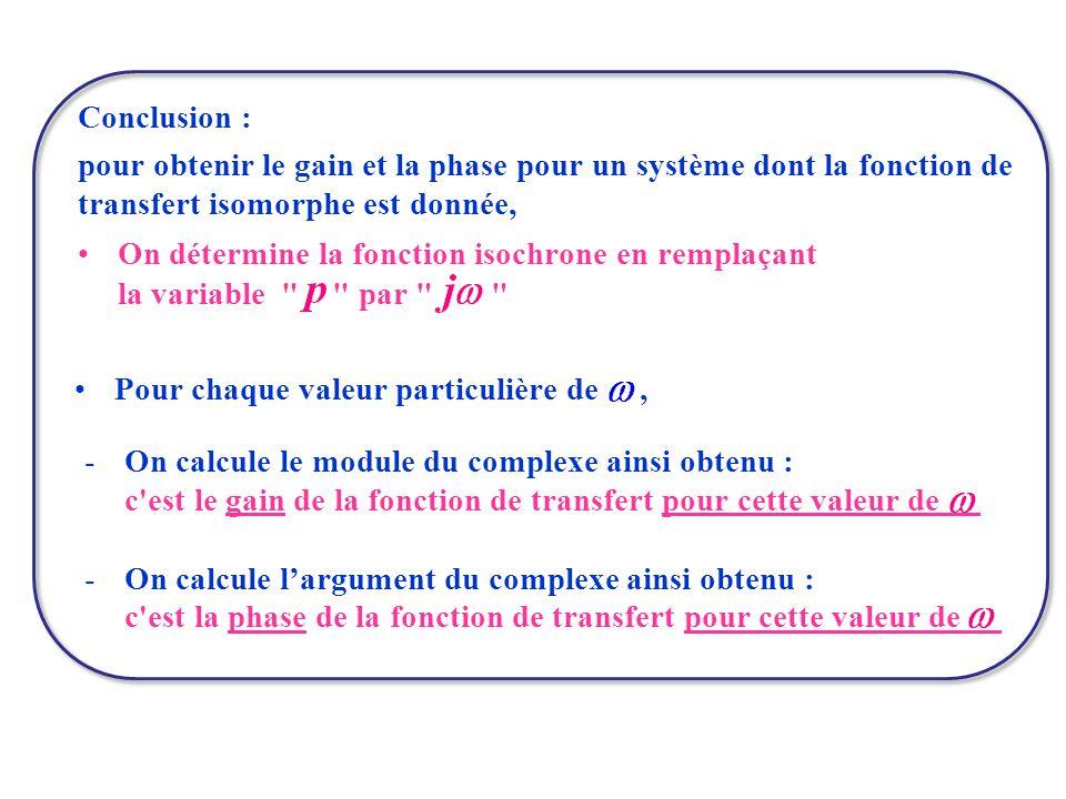 On détermine la fonction isochrone en remplaçant la variable