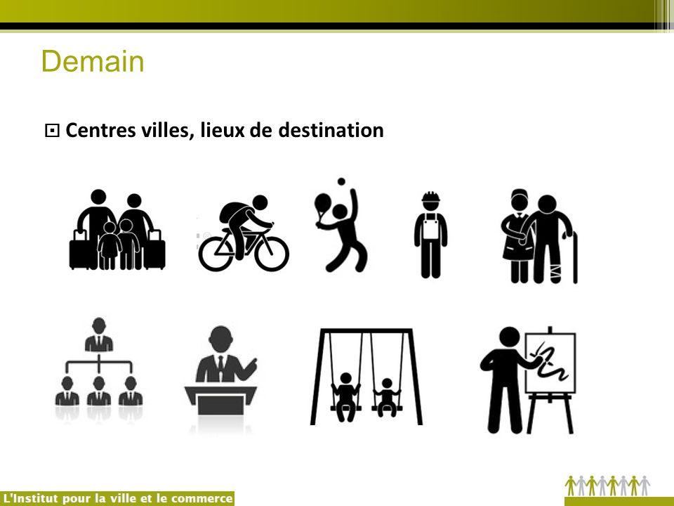  Centres villes, lieux de destination Demain