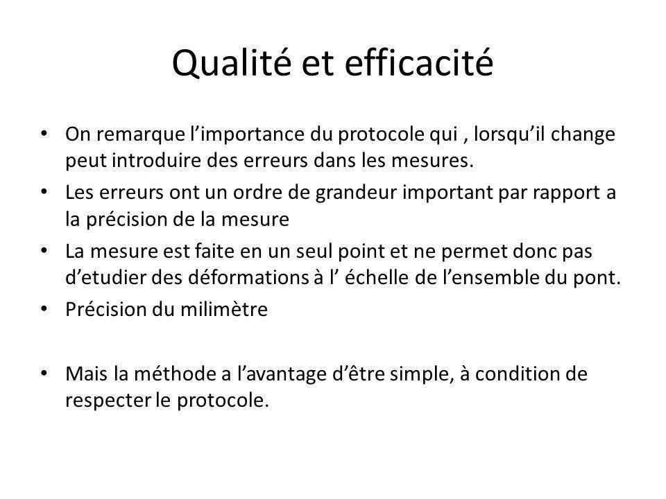 Qualité et efficacité On remarque l'importance du protocole qui, lorsqu'il change peut introduire des erreurs dans les mesures.