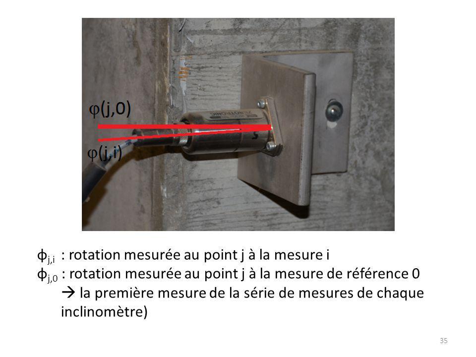 φ j,i : rotation mesurée au point j à la mesure i φ j,0 : rotation mesurée au point j à la mesure de référence 0  la première mesure de la série de mesures de chaque inclinomètre) 35