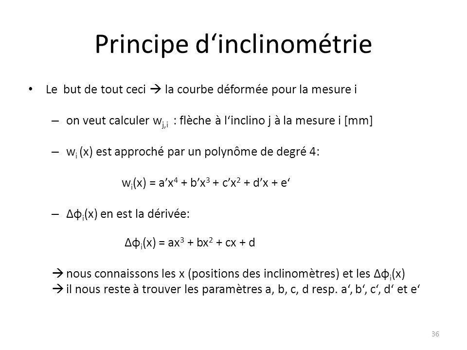Principe d'inclinométrie Le but de tout ceci  la courbe déformée pour la mesure i – on veut calculer w j,i : flèche à l'inclino j à la mesure i [mm] – w i (x) est approché par un polynôme de degré 4: w i (x) = a'x 4 + b'x 3 + c'x 2 + d'x + e' – ∆φ i (x) en est la dérivée: ∆φ i (x) = ax 3 + bx 2 + cx + d  nous connaissons les x (positions des inclinomètres) et les ∆φ i (x)  il nous reste à trouver les paramètres a, b, c, d resp.