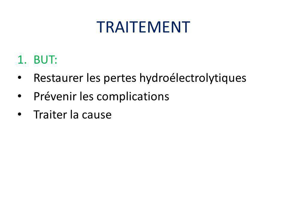 TRAITEMENT 1.BUT: Restaurer les pertes hydroélectrolytiques Prévenir les complications Traiter la cause