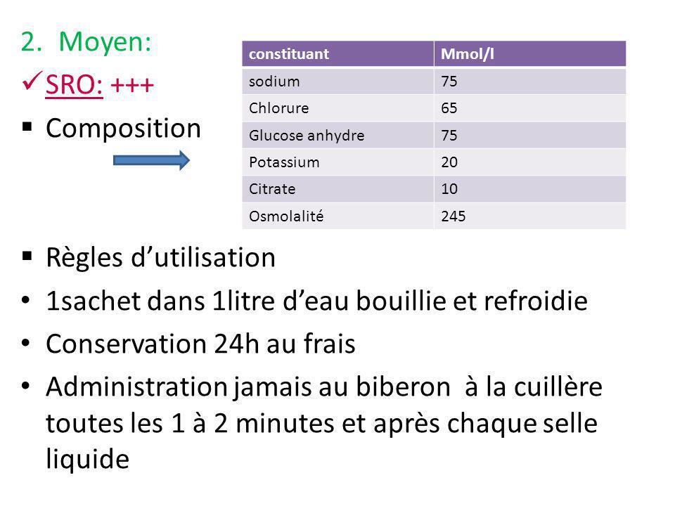 2.Moyen: SRO: +++  Composition  Règles d'utilisation 1sachet dans 1litre d'eau bouillie et refroidie Conservation 24h au frais Administration jamais