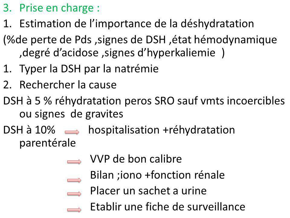 3.Prise en charge : 1.Estimation de l'importance de la déshydratation (%de perte de Pds,signes de DSH,état hémodynamique,degré d'acidose,signes d'hype