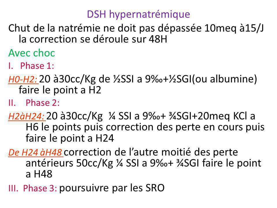DSH hypernatrémique Chut de la natrémie ne doit pas dépassée 10meq à15/J la correction se déroule sur 48H Avec choc I. Phase 1: H0-H2: 20 à30cc/Kg de