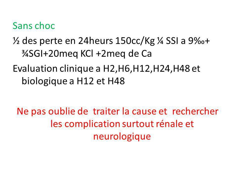 Sans choc ½ des perte en 24heurs 150cc/Kg ¼ SSI a 9‰+ ¾SGI+20meq KCl +2meq de Ca Evaluation clinique a H2,H6,H12,H24,H48 et biologique a H12 et H48 Ne