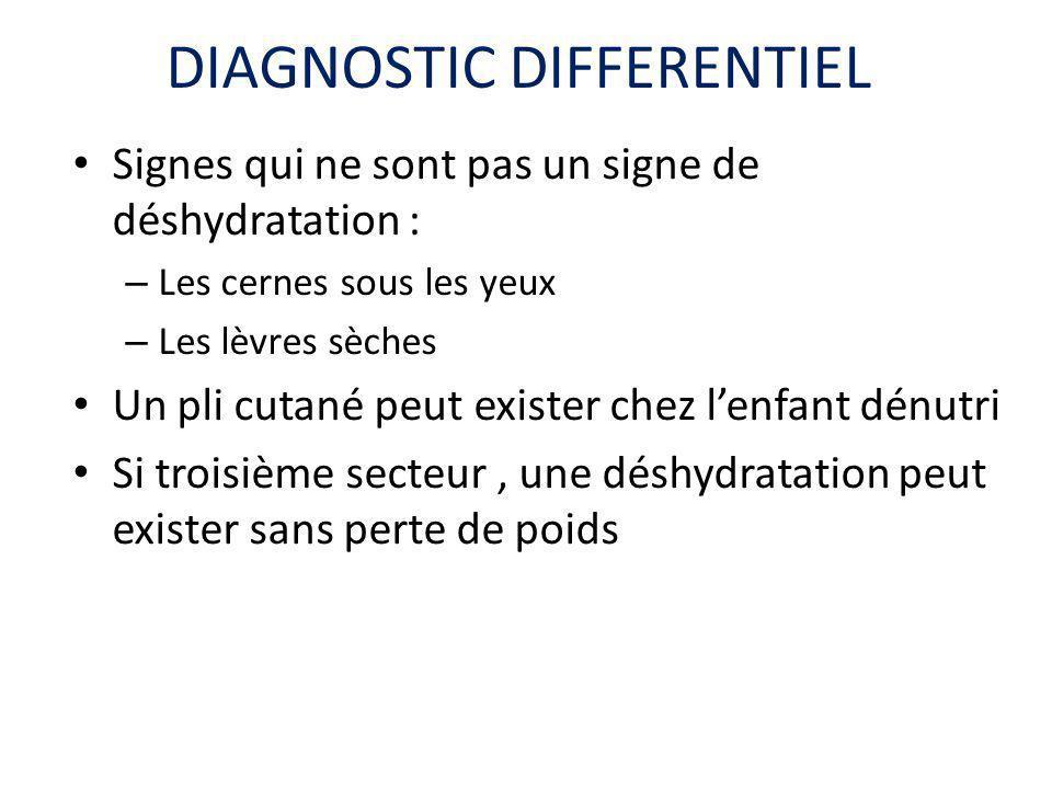 DIAGNOSTIC DIFFERENTIEL Signes qui ne sont pas un signe de déshydratation : – Les cernes sous les yeux – Les lèvres sèches Un pli cutané peut exister