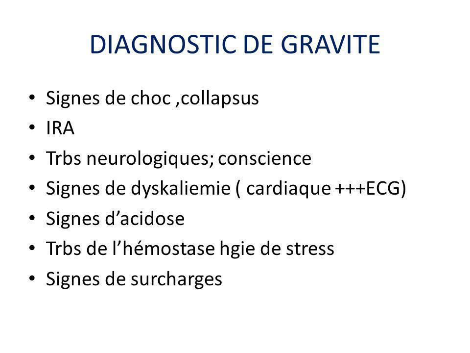 DIAGNOSTIC DE GRAVITE Signes de choc,collapsus IRA Trbs neurologiques; conscience Signes de dyskaliemie ( cardiaque +++ECG) Signes d'acidose Trbs de l