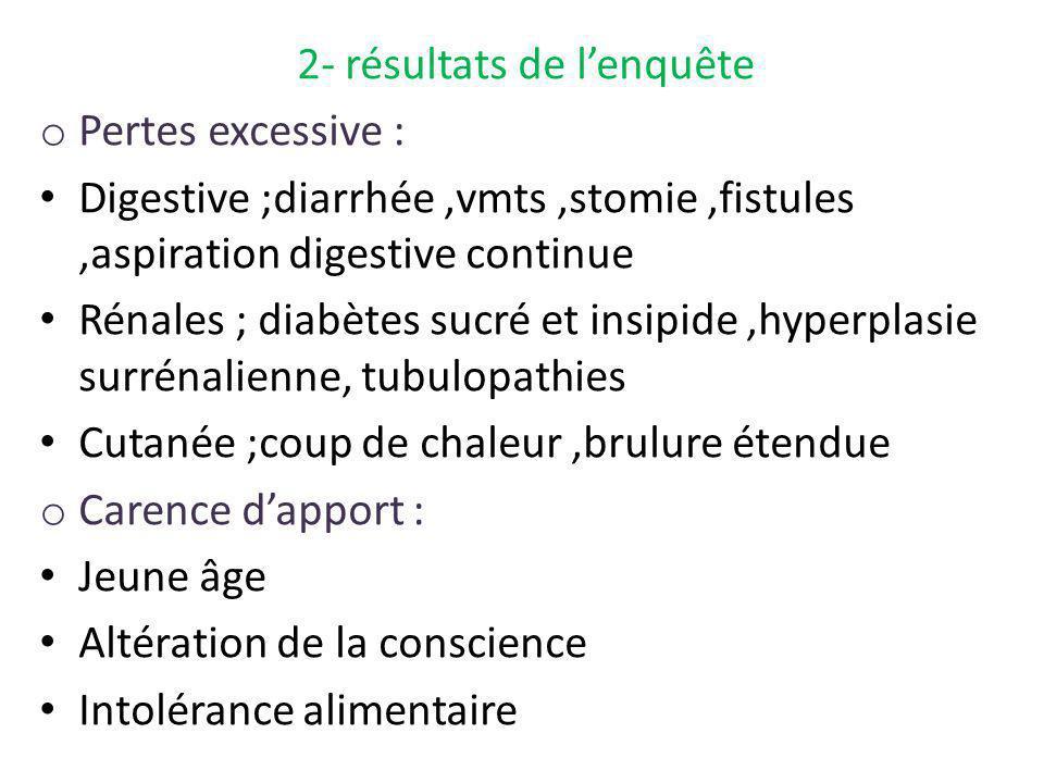 2- résultats de l'enquête o Pertes excessive : Digestive ;diarrhée,vmts,stomie,fistules,aspiration digestive continue Rénales ; diabètes sucré et insi
