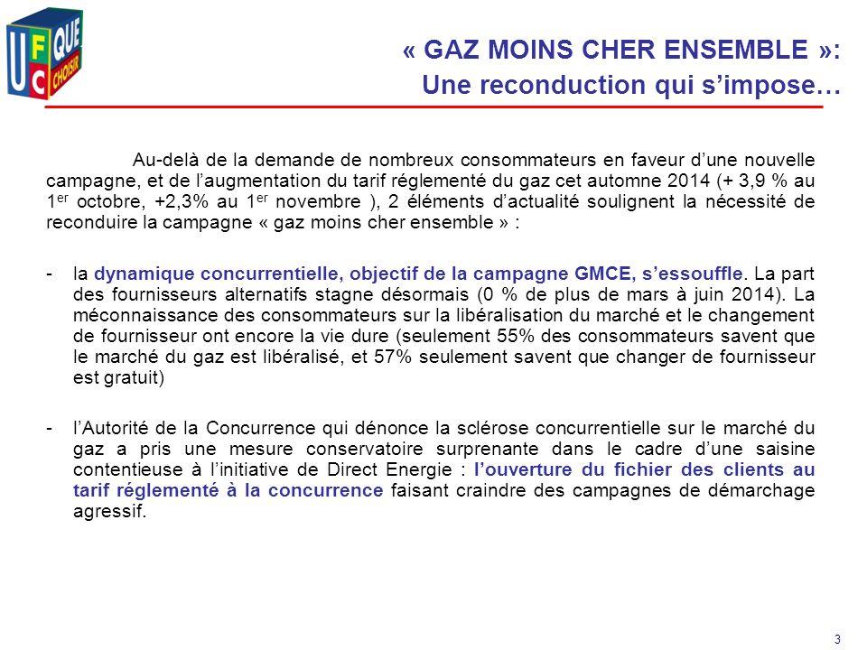 3 « GAZ MOINS CHER ENSEMBLE »: Une reconduction qui s'impose… Au-delà de la demande de nombreux consommateurs en faveur d'une nouvelle campagne, et de l'augmentation du tarif réglementé du gaz cet automne 2014 (+ 3,9 % au 1 er octobre, +2,3% au 1 er novembre ), 2 éléments d'actualité soulignent la nécessité de reconduire la campagne « gaz moins cher ensemble » : -la dynamique concurrentielle, objectif de la campagne GMCE, s'essouffle.
