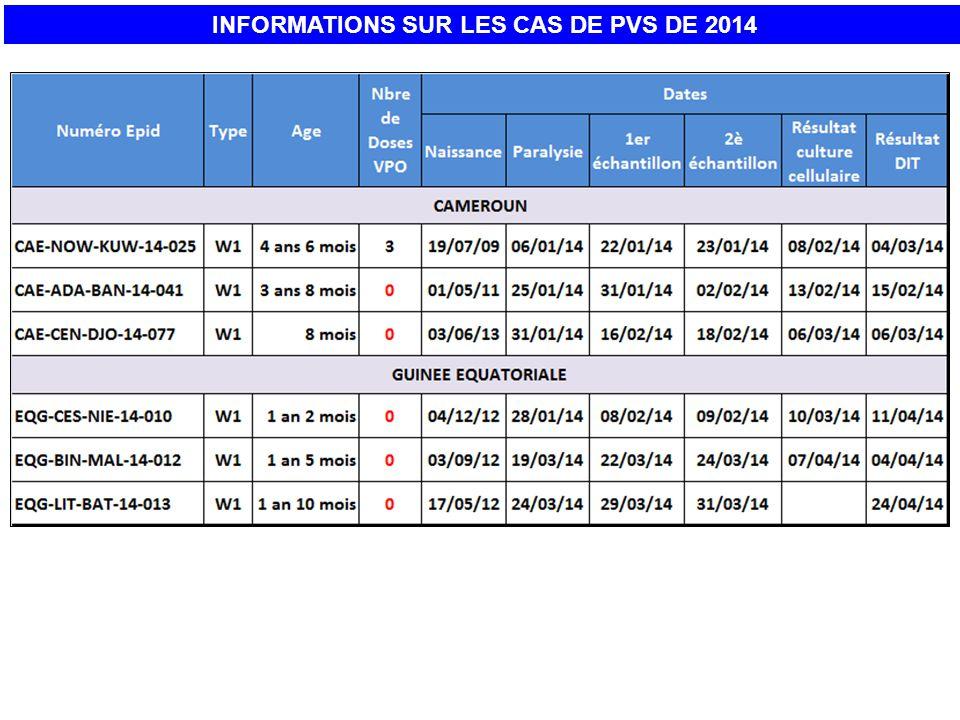 INFORMATIONS SUR LES CAS DE PVS DE 2014