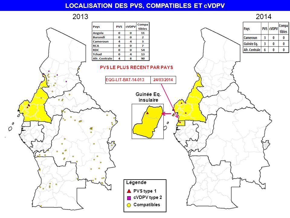 LOCALISATION DES PVS, COMPATIBLES ET cVDPV Légende PVS type 1 cVDPV type 2 Compatibles 2013 2014 PVS LE PLUS RECENT PAR PAYS EQG-LIT-BAT-14-01324/03/2014 Guinée Eq.