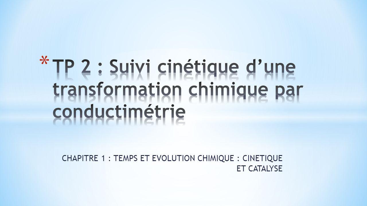 CHAPITRE 1 : TEMPS ET EVOLUTION CHIMIQUE : CINETIQUE ET CATALYSE