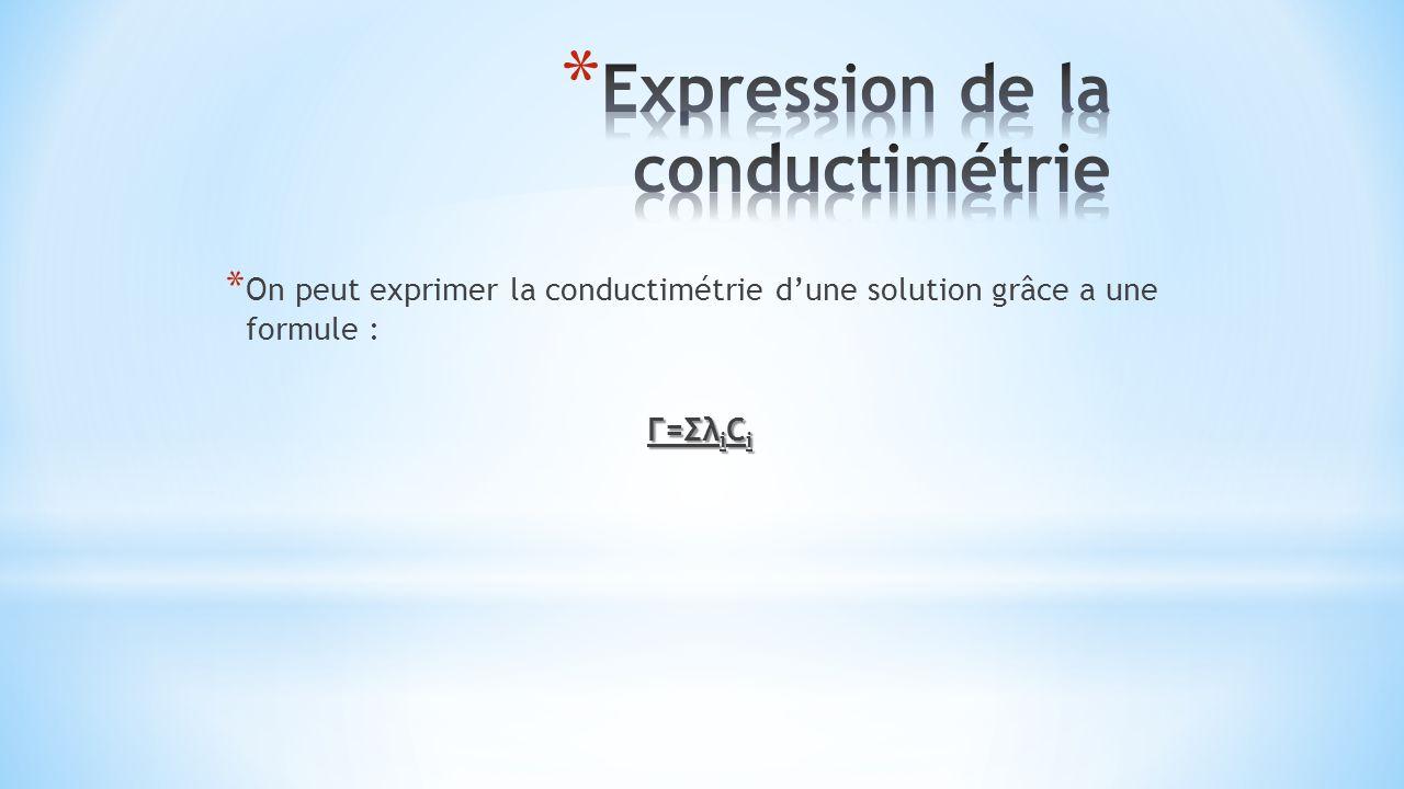 * On peut exprimer la conductimétrie d'une solution grâce a une formule : Γ=Σλ i C i