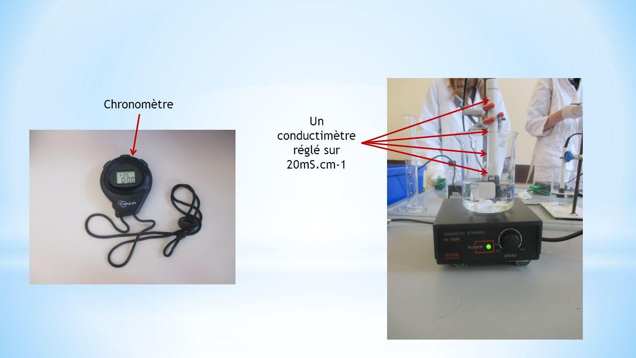 * Verser dans le bécher V 1 = 50,0 mL d'une solution de soude et V e = 50,0 mL d'eau distillée * Installer le bécher sur l'agitateur magnétique avec le barreau aimanté et allumer l'agitateur * Placer le conductimètre dans la solution sans que celui-ci touche le barreau aimanté * Mesurer la conductimétrie à l'état initial