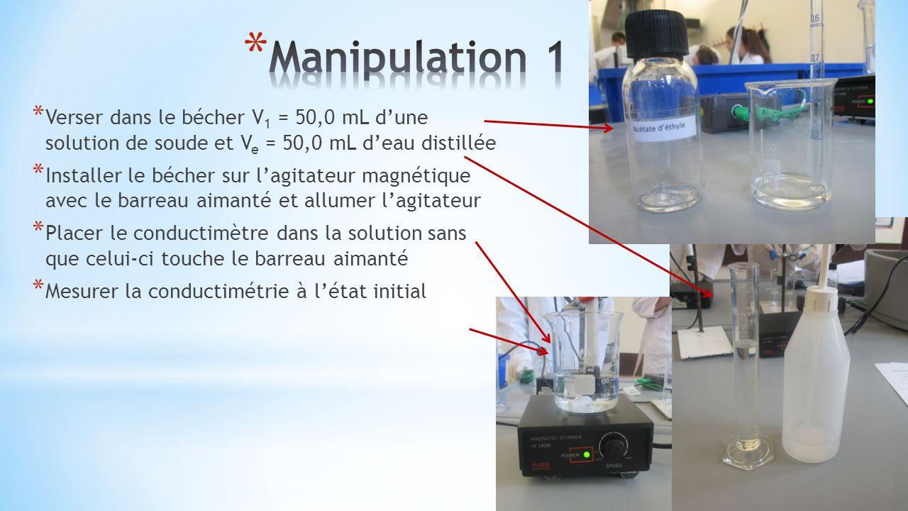* Verser dans le bécher V 1 = 50,0 mL d'une solution de soude et V e = 50,0 mL d'eau distillée * Installer le bécher sur l'agitateur magnétique avec l