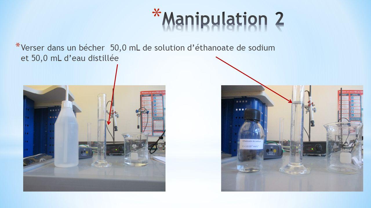 * Verser dans un bécher 50,0 mL de solution d'éthanoate de sodium et 50,0 mL d'eau distillée