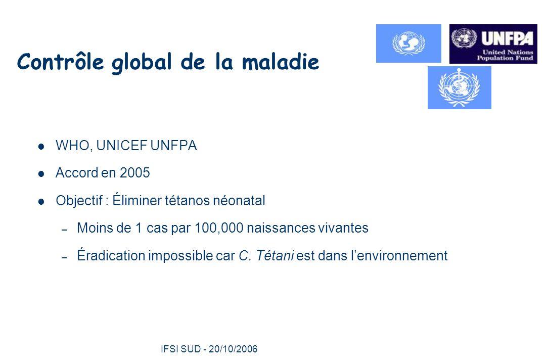 IFSI SUD - 20/10/2006 32 Contrôle global de la maladie WHO, UNICEF UNFPA Accord en 2005 Objectif : Éliminer tétanos néonatal – Moins de 1 cas par 100,000 naissances vivantes – Éradication impossible car C.