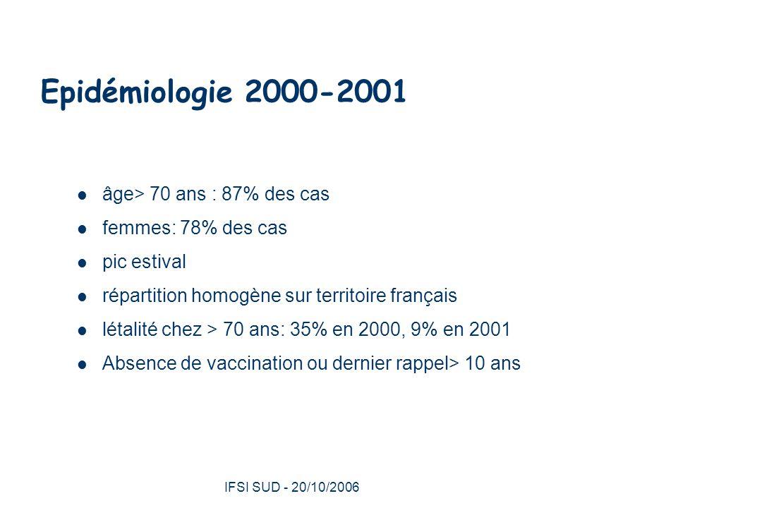 IFSI SUD - 20/10/2006 17 Tétanos néonatal Forme clinique la + fréquente en Afrique Afrique: 200,000-400,000 décès/an estimés selon l'OMS Responsable de – 50% de la mortalité liée au tétanos – 5% de la mortalité néonatale (  75% vs 1988) Causes: – Techniques non sanitaires lors des soins du cordon  contamination Beurre clarifié (ghee), cow dung Terre Instruments non stériles – Mère non immunisée