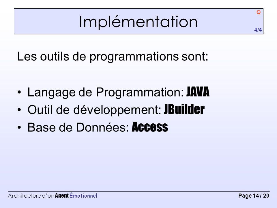 Architecture d'un Agent Émotionnel Page 14 / 20 Implémentation Q Les outils de programmations sont: Langage de Programmation: JAVA Outil de développement: JBuilder Base de Données: Access 4/4