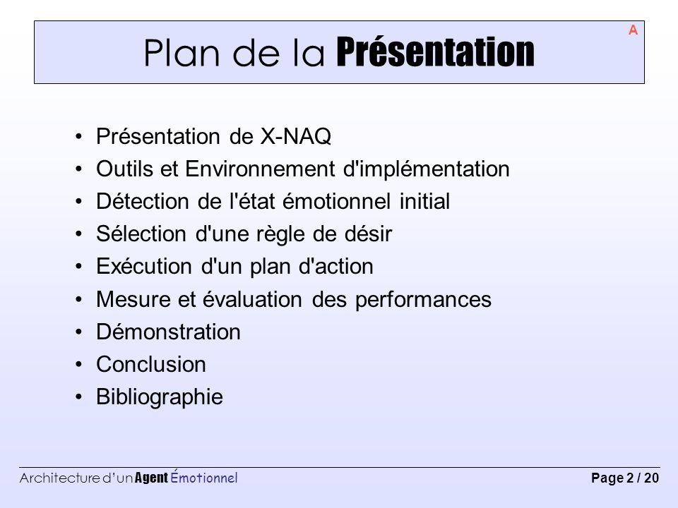Architecture d'un Agent Émotionnel Page 13 / 20 Implémentation Q Plan d action: Approche Heuristique 3/4