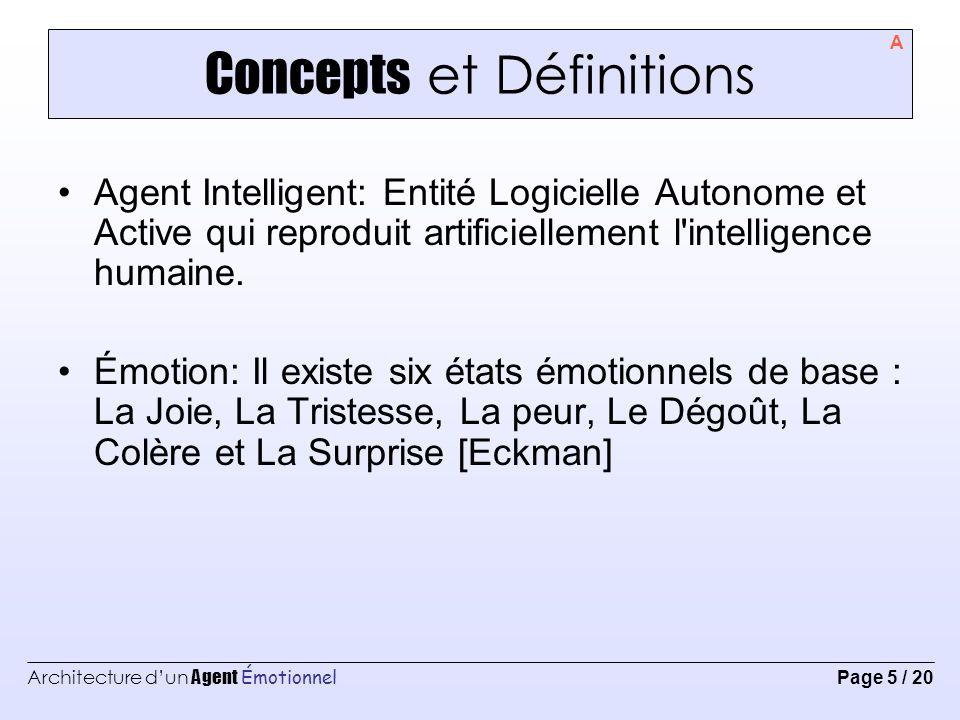 Architecture d'un Agent Émotionnel Page 5 / 20 Concepts et Définitions Agent Intelligent: Entité Logicielle Autonome et Active qui reproduit artificiellement l intelligence humaine.