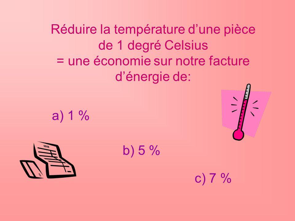 Réduire la température d'une pièce de 1 degré Celsius = une économie sur notre facture d'énergie de: a) 1 % b) 5 % c) 7 %