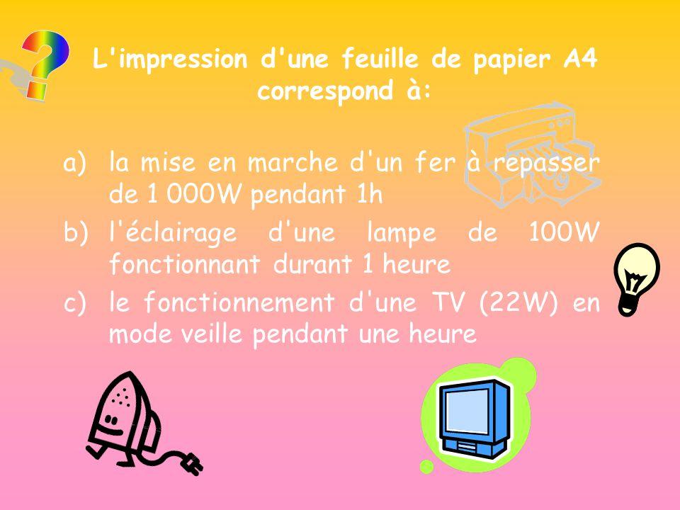 L'impression d'une feuille de papier A4 correspond à: a)la mise en marche d'un fer à repasser de 1 000W pendant 1h b) l'éclairage d'une lampe de 100W