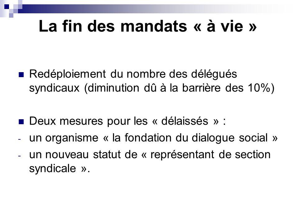 La fin des mandats « à vie » Redéploiement du nombre des délégués syndicaux (diminution dû à la barrière des 10%) Deux mesures pour les « délaissés » : - un organisme « la fondation du dialogue social » - un nouveau statut de « représentant de section syndicale ».