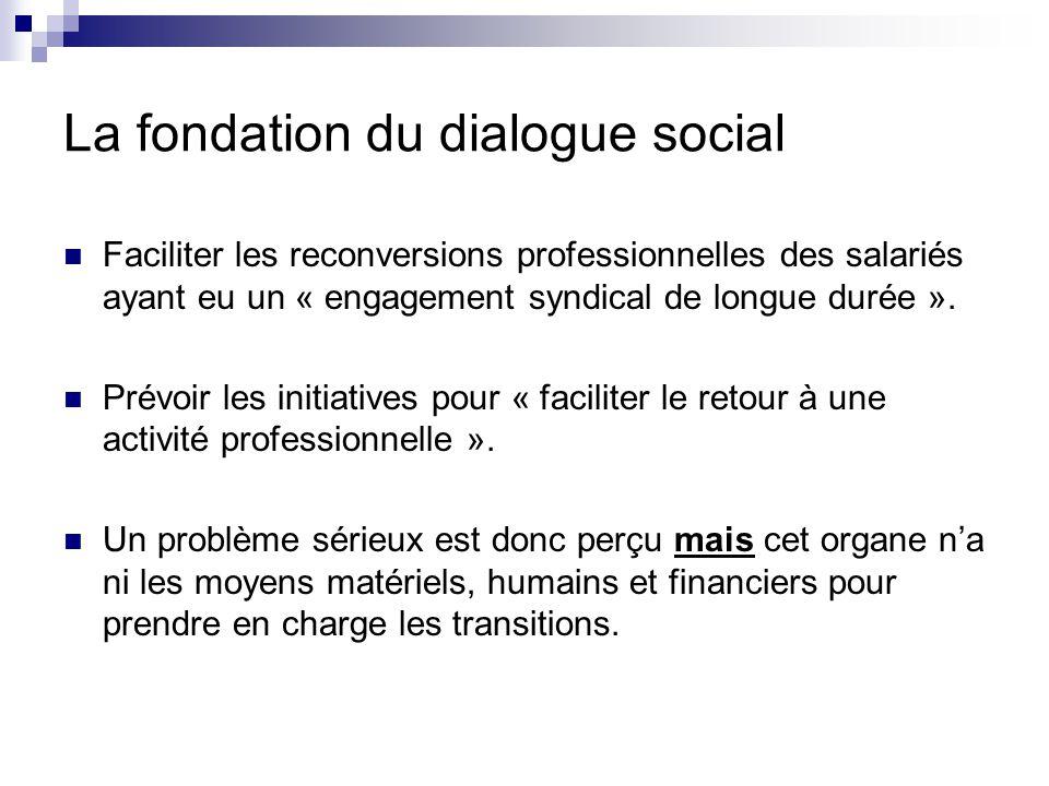 La fondation du dialogue social Faciliter les reconversions professionnelles des salariés ayant eu un « engagement syndical de longue durée ». Prévoir