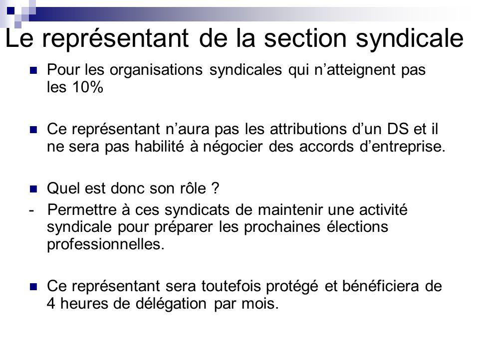 Le représentant de la section syndicale Pour les organisations syndicales qui n'atteignent pas les 10% Ce représentant n'aura pas les attributions d'un DS et il ne sera pas habilité à négocier des accords d'entreprise.