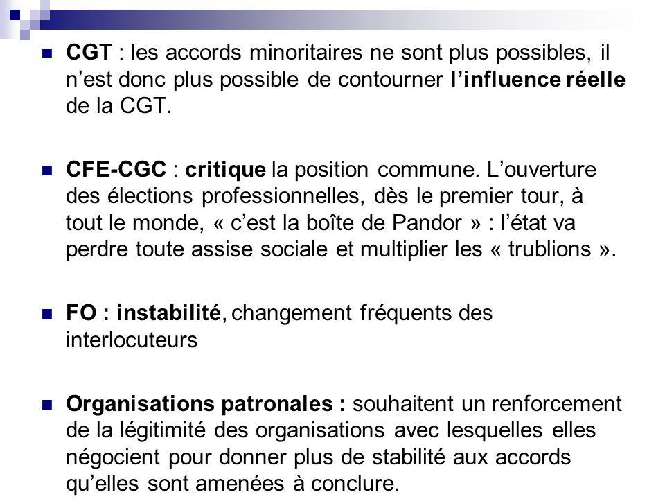 CGT : les accords minoritaires ne sont plus possibles, il n'est donc plus possible de contourner l'influence réelle de la CGT. CFE-CGC : critique la p
