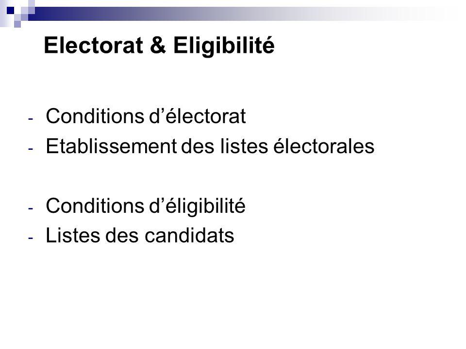 Electorat & Eligibilité - Conditions d'électorat - Etablissement des listes électorales - Conditions d'éligibilité - Listes des candidats