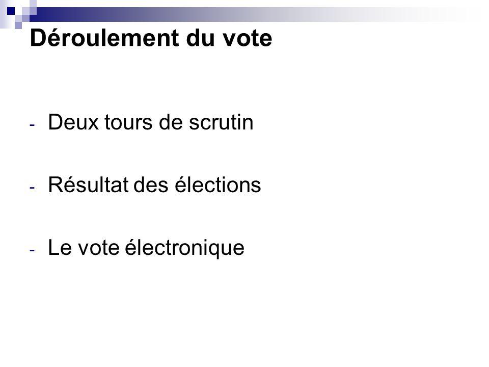Déroulement du vote - Deux tours de scrutin - Résultat des élections - Le vote électronique