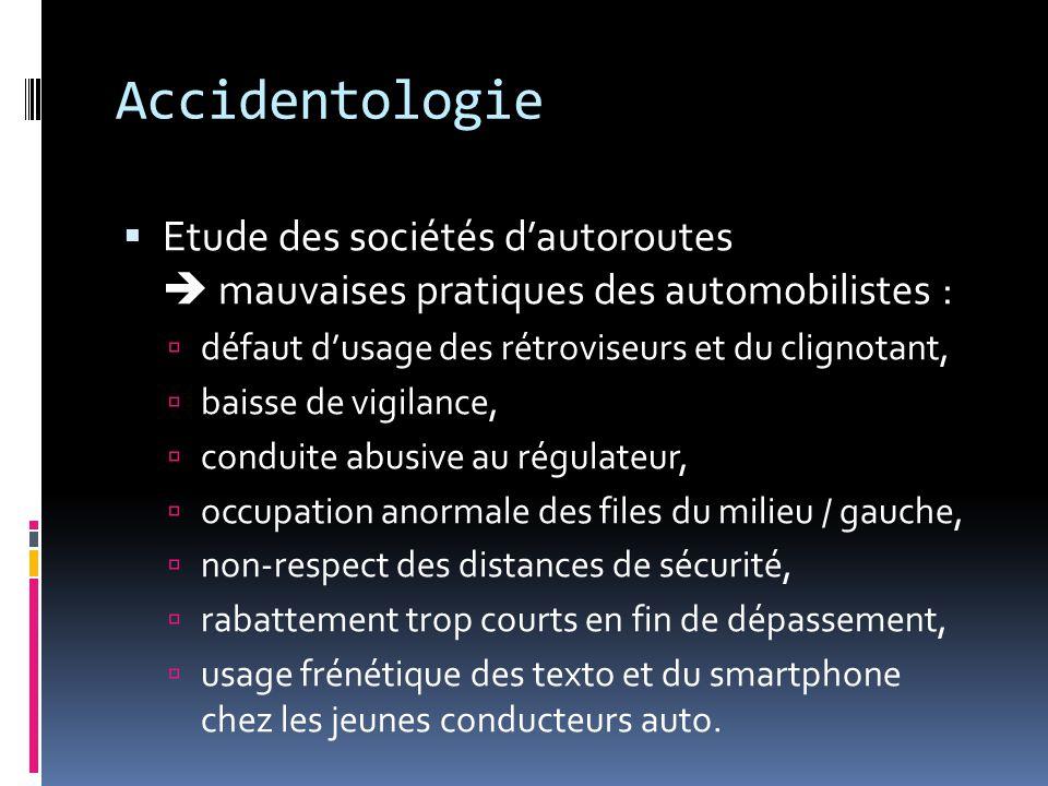 Stationnement à Paris  Priorité PPC : verbalisation / enlèvement 2RM non gênants (tolérance Gaudin / charte 2RM)  PP / Mairie se renvoient la responsabilité  relancer le Comité 2RM Paris  Engagement Mairie : +20.000 places 2RM (chiffrage des sces techniques : intersections)  Difficulté : discernement des ASVP  critères factuels définissant la tolérance  Vigilance : réaménagement des gares (Lyon)