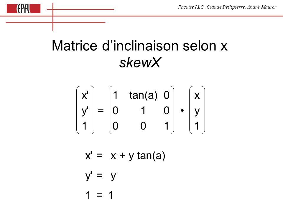 Faculté I&C, Claude Petitpierre, André Maurer x 1tan(a)0x y =010y 10011 Matrice d'inclinaison selon x skewX x = x + y tan(a) y = y 1= 1