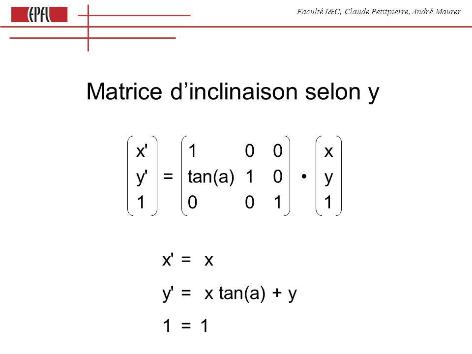 Faculté I&C, Claude Petitpierre, André Maurer x 100x y =tan(a)10y 10011 Matrice d'inclinaison selon y x = x y = x tan(a) + y 1= 1